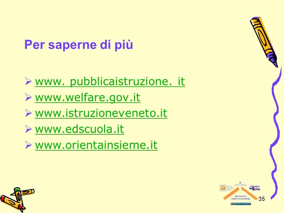 35 Per saperne di più www. pubblicaistruzione. it www.welfare.gov.it www.istruzioneveneto.it www.edscuola.it www.orientainsieme.it