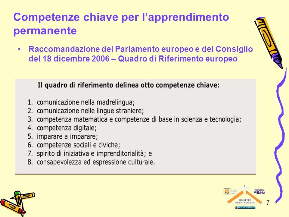 7 Competenze chiave per lapprendimento permanente Raccomandazione del Parlamento europeo e del Consiglio del 18 dicembre 2006 – Quadro di Riferimento europeo