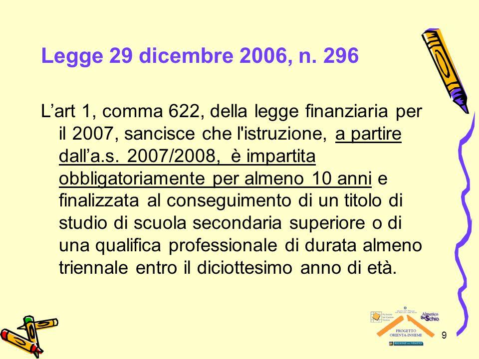 9 Legge 29 dicembre 2006, n. 296 Lart 1, comma 622, della legge finanziaria per il 2007, sancisce che l'istruzione, a partire dalla.s. 2007/2008, è im