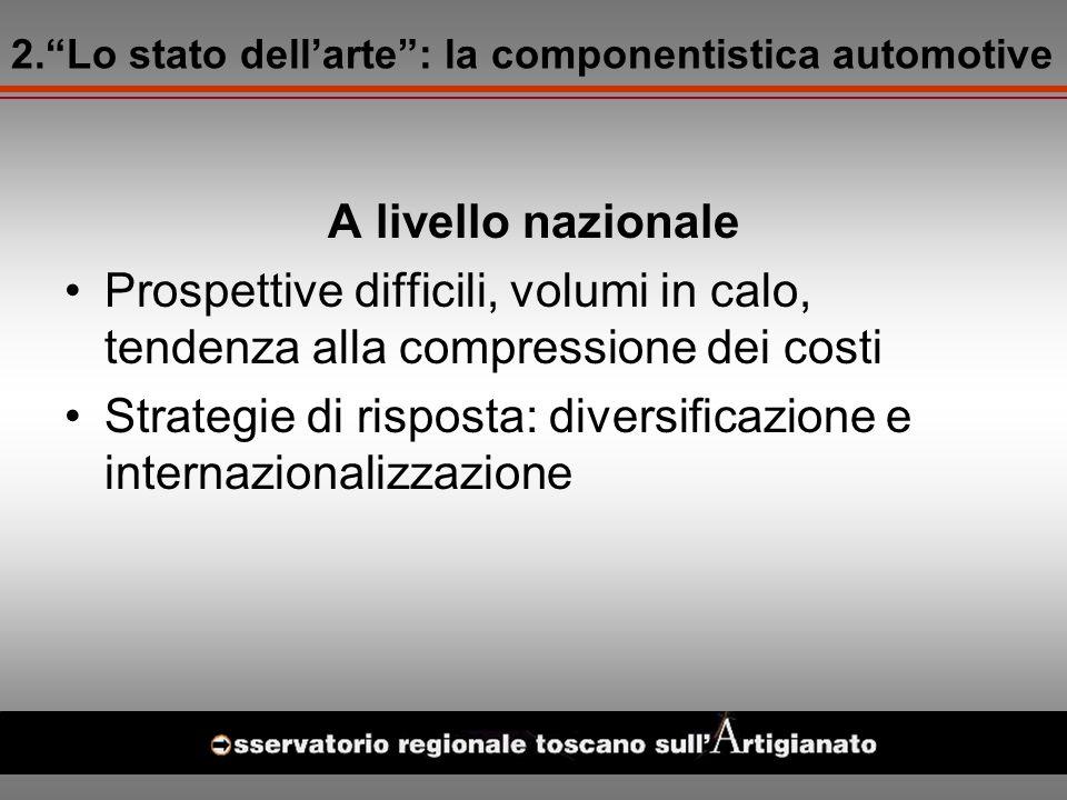 A livello nazionale Prospettive difficili, volumi in calo, tendenza alla compressione dei costi Strategie di risposta: diversificazione e internazionalizzazione 2.Lo stato dellarte: la componentistica automotive