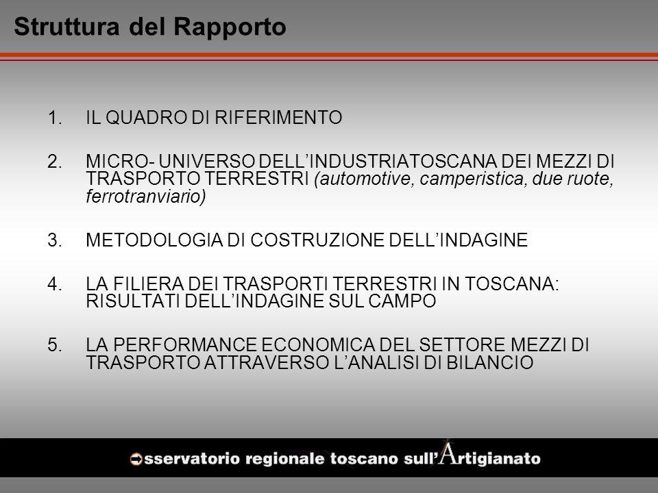 Struttura del Rapporto 1.IL QUADRO DI RIFERIMENTO 2.MICRO- UNIVERSO DELLINDUSTRIATOSCANA DEI MEZZI DI TRASPORTO TERRESTRI (automotive, camperistica, due ruote, ferrotranviario) 3.METODOLOGIA DI COSTRUZIONE DELLINDAGINE 4.LA FILIERA DEI TRASPORTI TERRESTRI IN TOSCANA: RISULTATI DELLINDAGINE SUL CAMPO 5.LA PERFORMANCE ECONOMICA DEL SETTORE MEZZI DI TRASPORTO ATTRAVERSO LANALISI DI BILANCIO