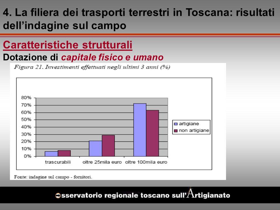 Caratteristiche strutturali Dotazione di capitale fisico e umano 4.