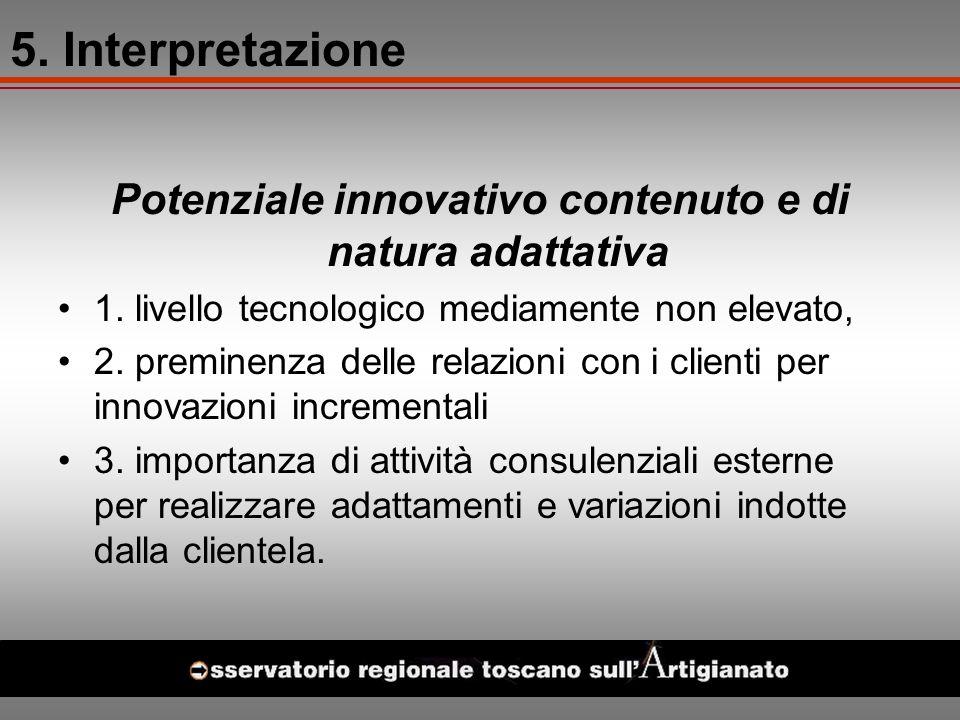 5. Interpretazione Potenziale innovativo contenuto e di natura adattativa 1.