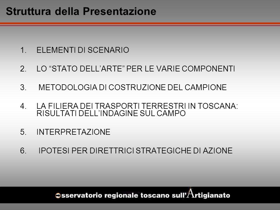 Struttura della Presentazione 1.ELEMENTI DI SCENARIO 2.LO STATO DELLARTE PER LE VARIE COMPONENTI 3.