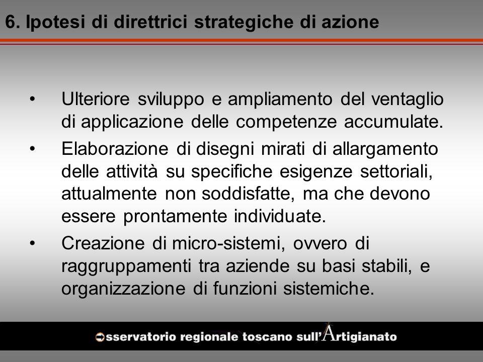 6. Ipotesi di direttrici strategiche di azione Ulteriore sviluppo e ampliamento del ventaglio di applicazione delle competenze accumulate. Elaborazion