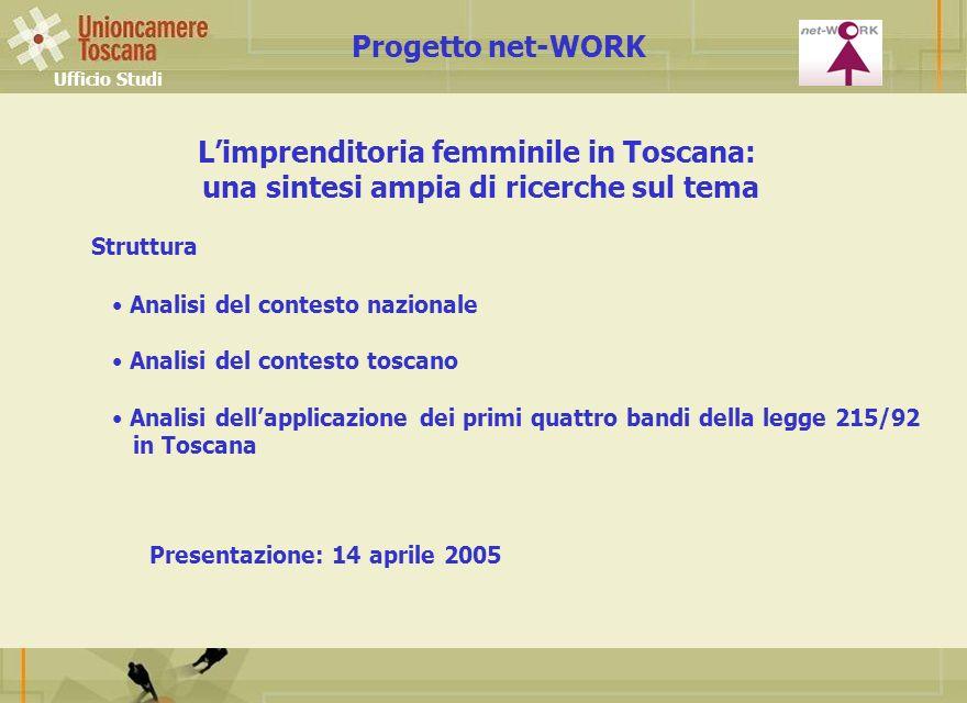 Ufficio Studi Progetto net-WORK Limprenditoria femminile in Toscana: una sintesi ampia di ricerche sul tema Analisi del contesto nazionale Analisi del