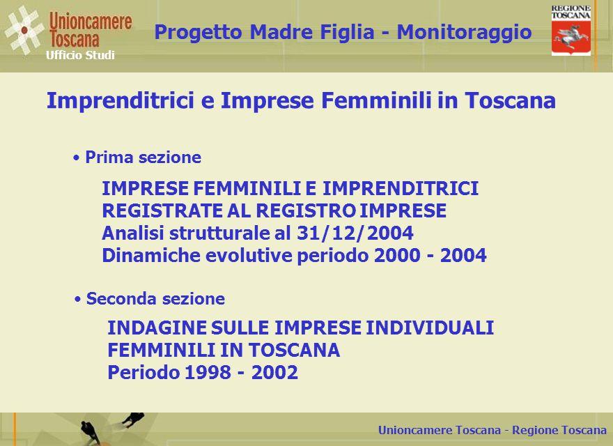 Unioncamere Toscana - Regione Toscana Imprenditrici e Imprese Femminili in Toscana Ufficio Studi IMPRESE FEMMINILI E IMPRENDITRICI REGISTRATE AL REGISTRO IMPRESE Analisi strutturale al 31/12/2004 Dinamiche evolutive periodo 2000 - 2004 Prima sezione INDAGINE SULLE IMPRESE INDIVIDUALI FEMMINILI IN TOSCANA Periodo 1998 - 2002 Seconda sezione Progetto Madre Figlia - Monitoraggio