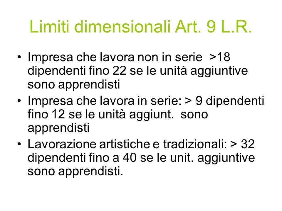 Limiti dimensionali Art. 9 L.R.