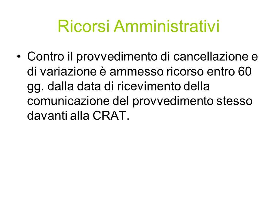 Ricorsi Amministrativi Contro il provvedimento di cancellazione e di variazione è ammesso ricorso entro 60 gg.
