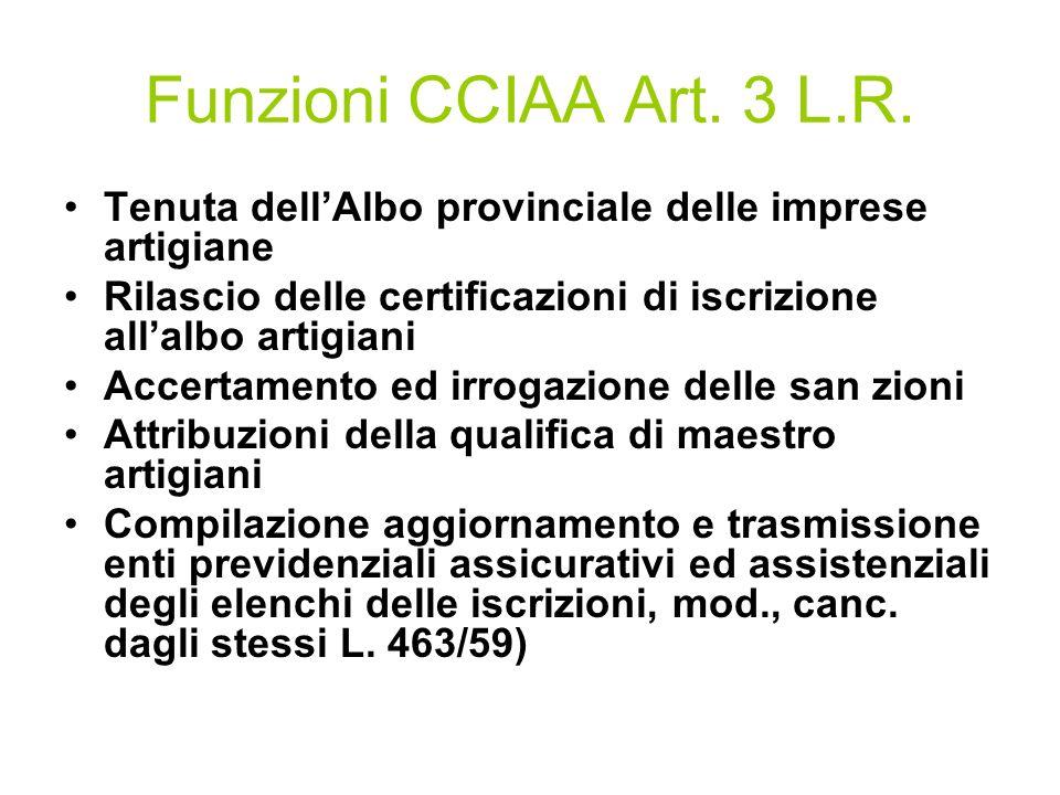 Funzioni CCIAA Art. 3 L.R.