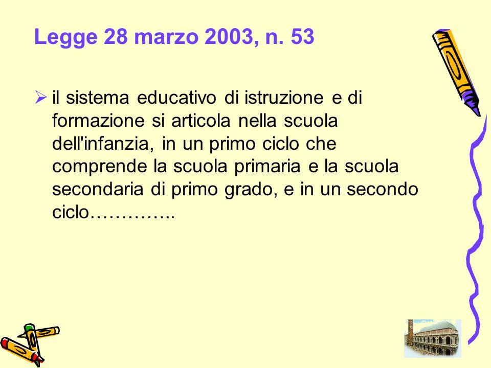 10 Legge 28 marzo 2003, n. 53 il sistema educativo di istruzione e di formazione si articola nella scuola dell'infanzia, in un primo ciclo che compren