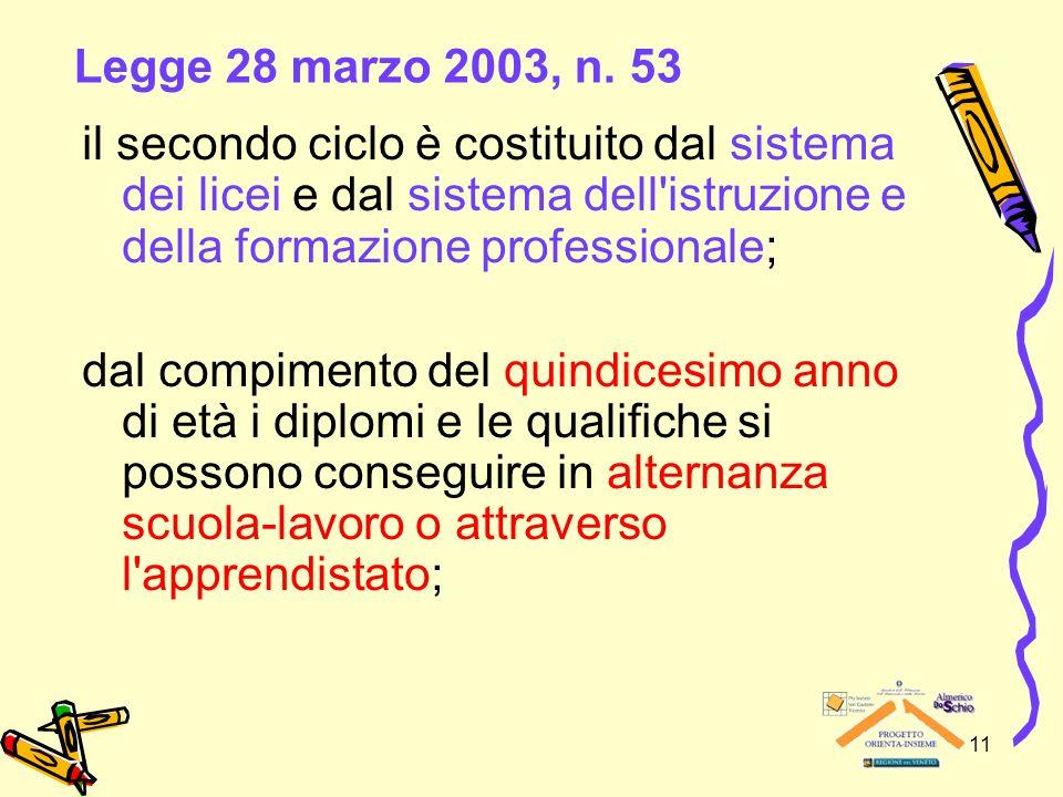 11 Legge 28 marzo 2003, n. 53 il secondo ciclo è costituito dal sistema dei licei e dal sistema dell'istruzione e della formazione professionale; dal