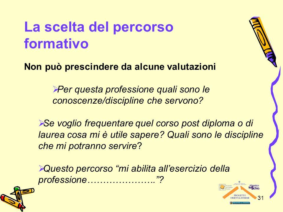 31 La scelta del percorso formativo Non può prescindere da alcune valutazioni Per questa professione quali sono le conoscenze/discipline che servono?