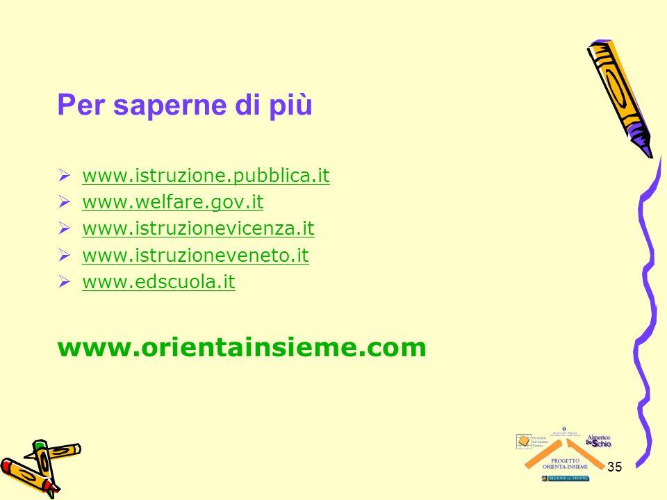 35 Per saperne di più www.istruzione.pubblica.it www.welfare.gov.it www.istruzionevicenza.it www.istruzioneveneto.it www.edscuola.it www.orientainsiem