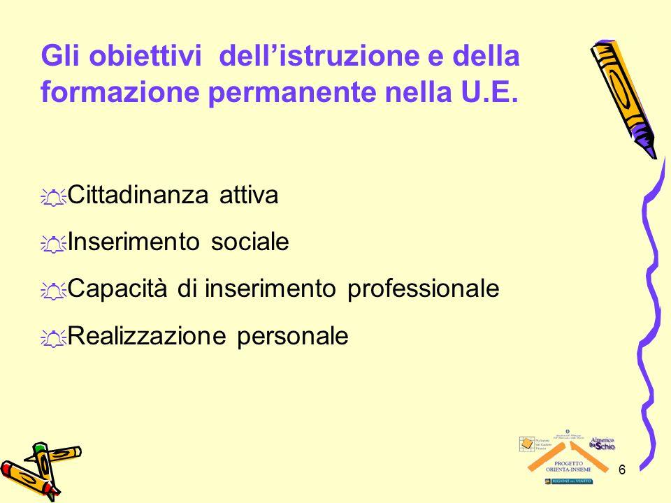 6 Gli obiettivi dellistruzione e della formazione permanente nella U.E. Cittadinanza attiva Inserimento sociale Capacità di inserimento professionale