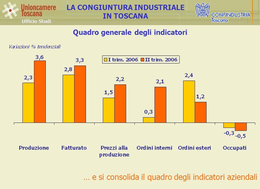 Quadro generale degli indicatori Ufficio Studi LA CONGIUNTURA INDUSTRIALE IN TOSCANA … e si consolida il quadro degli indicatori aziendali