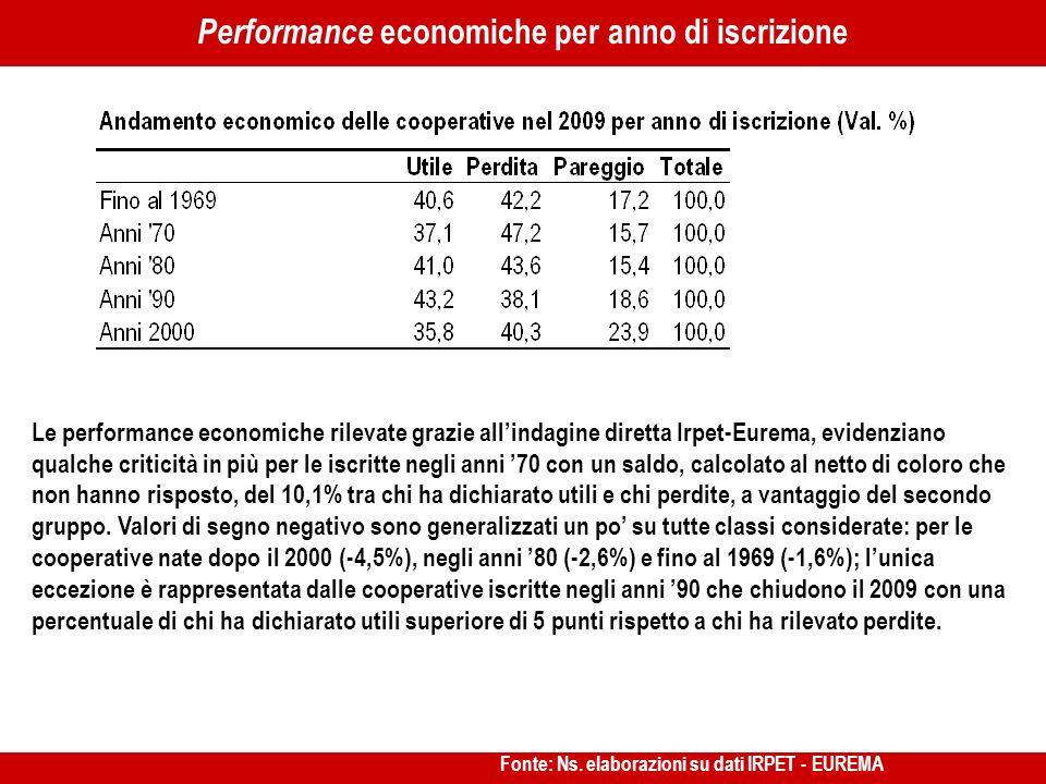 …… Le performance economiche rilevate grazie allindagine diretta Irpet-Eurema, evidenziano qualche criticità in più per le iscritte negli anni 70 con
