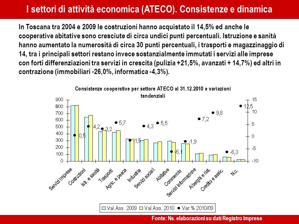 …… In Toscana tra 2004 e 2009 le costruzioni hanno acquistato il 14,5% ed anche le cooperative abitative sono cresciute di circa undici punti percentuali.