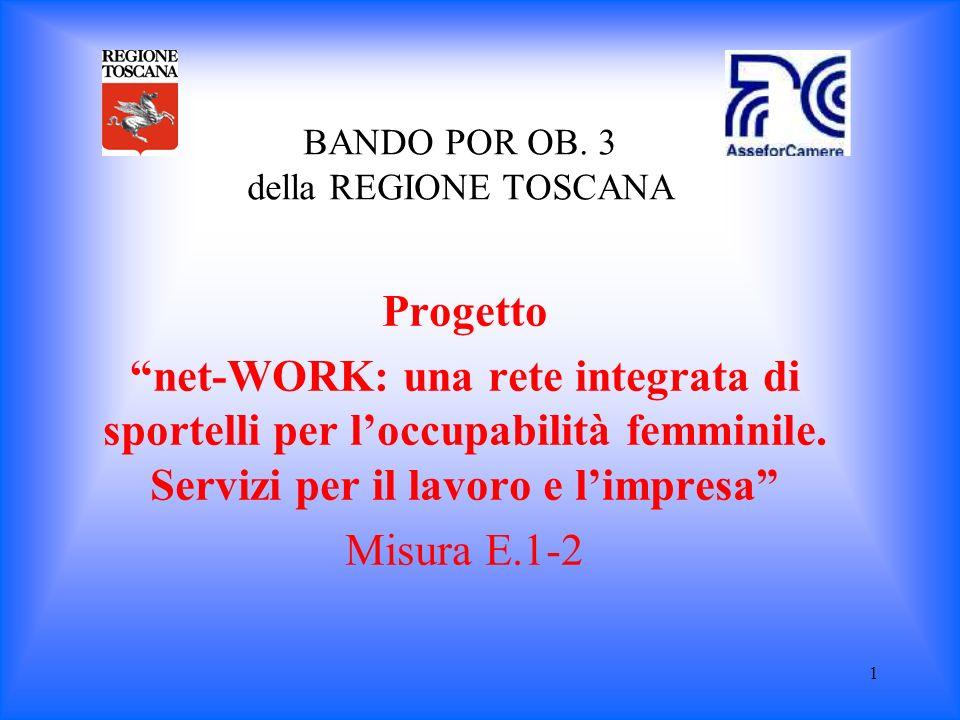2 Progetto net-WORK: una rete integrata di sportelli per loccupabilità femminile.