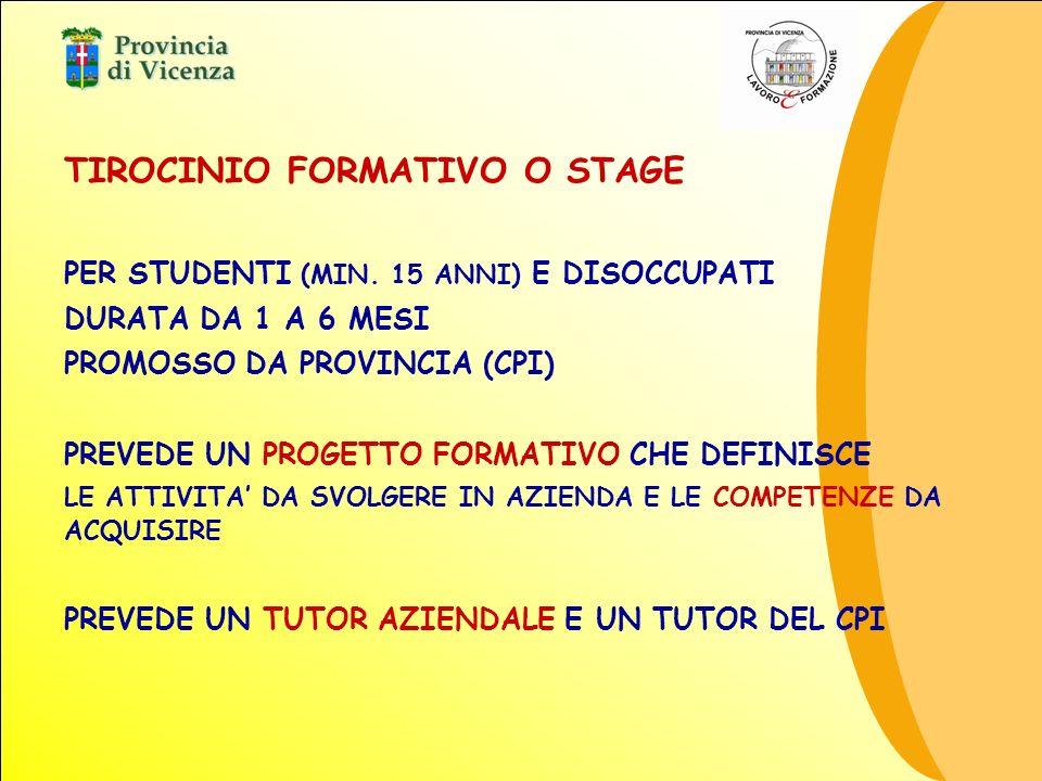 TIROCINIO FORMATIVO O STAGE PER STUDENTI (MIN.