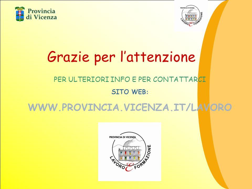 PER ULTERIORI INFO E PER CONTATTARCI SITO WEB: WWW.PROVINCIA.VICENZA.IT/LAVORO Grazie per lattenzione