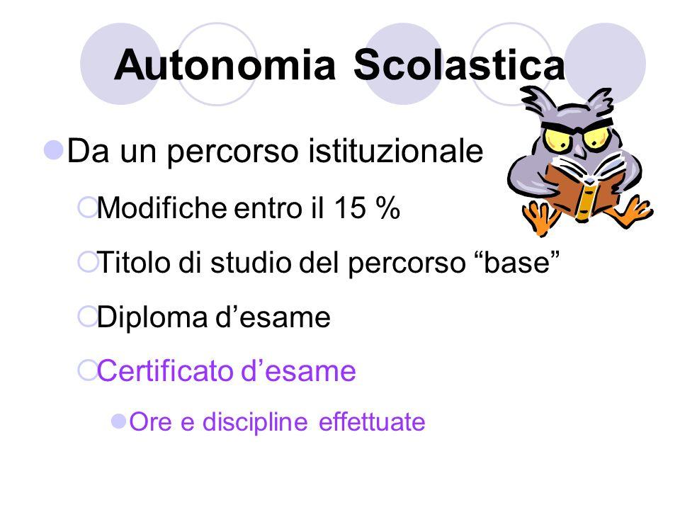 Autonomia Scolastica Da un percorso istituzionale Modifiche entro il 15 % Titolo di studio del percorso base Diploma desame Certificato desame Ore e discipline effettuate
