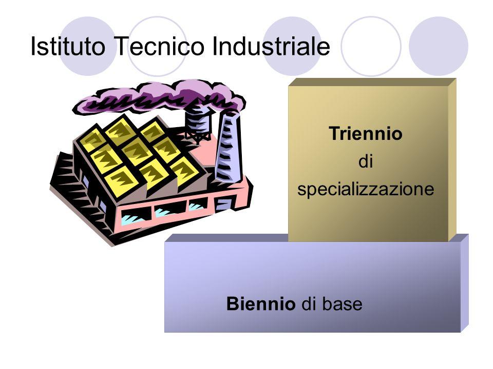 Istituto Tecnico Industriale Biennio di base Triennio di specializzazione