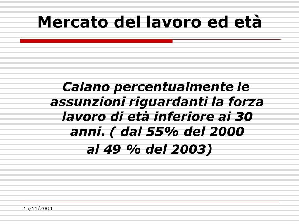 15/11/2004 Mercato del lavoro ed età Calano percentualmente le assunzioni riguardanti la forza lavoro di età inferiore ai 30 anni.