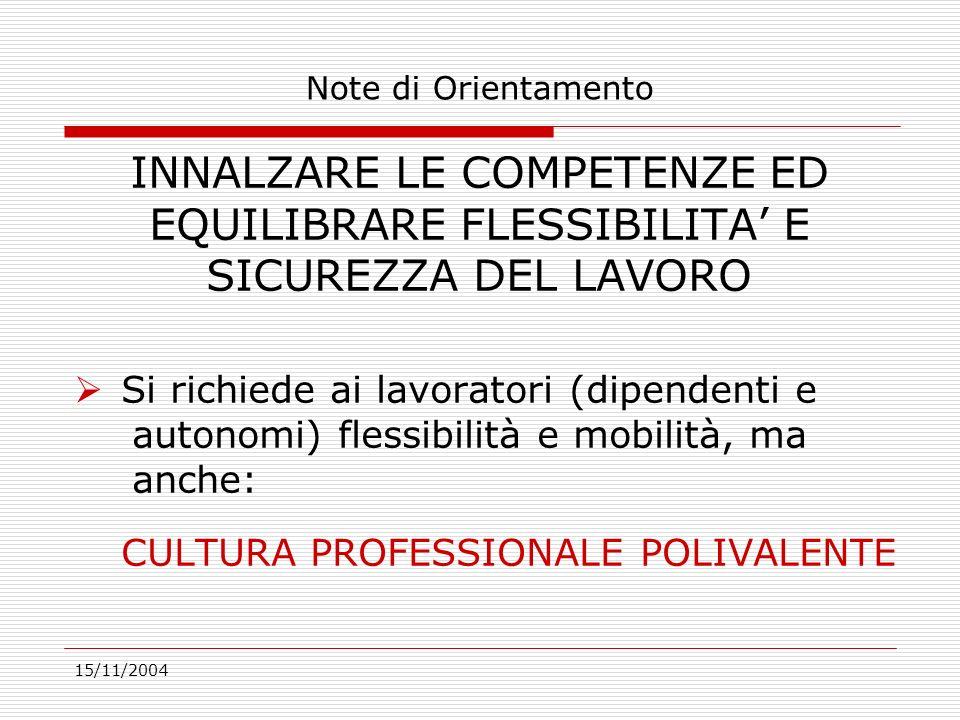 15/11/2004 INNALZARE LE COMPETENZE ED EQUILIBRARE FLESSIBILITA E SICUREZZA DEL LAVORO Si richiede ai lavoratori (dipendenti e autonomi) flessibilità e mobilità, ma anche: CULTURA PROFESSIONALE POLIVALENTE Note di Orientamento