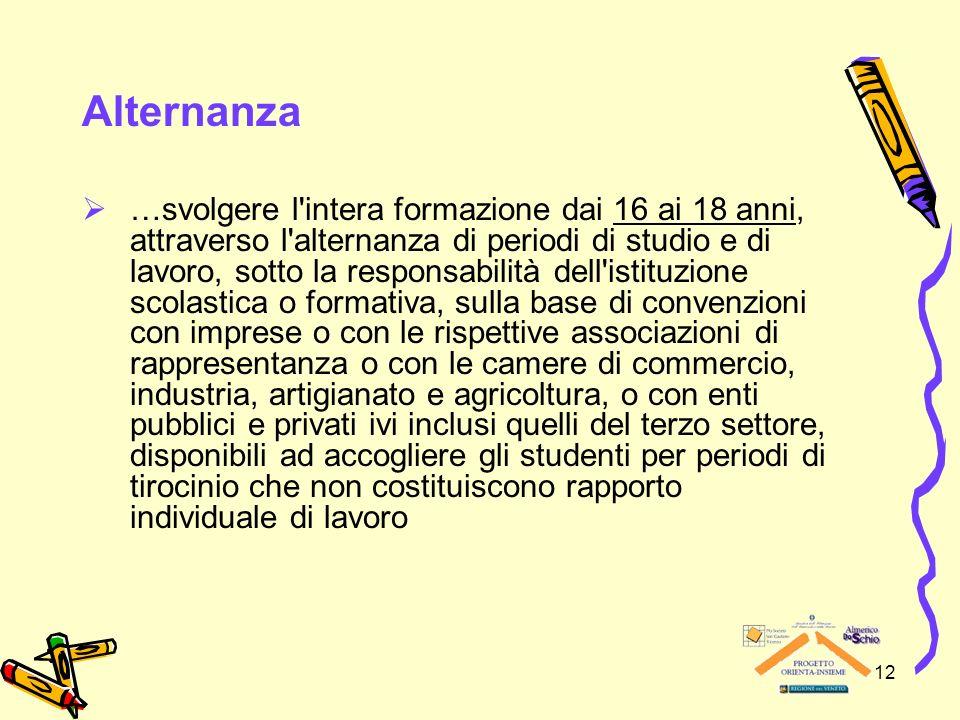 12 Alternanza …svolgere l'intera formazione dai 16 ai 18 anni, attraverso l'alternanza di periodi di studio e di lavoro, sotto la responsabilità dell'