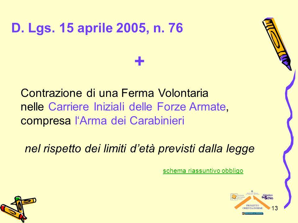13 D. Lgs. 15 aprile 2005, n. 76 + Contrazione di una Ferma Volontaria nelle Carriere Iniziali delle Forze Armate, compresa lArma dei Carabinieri nel