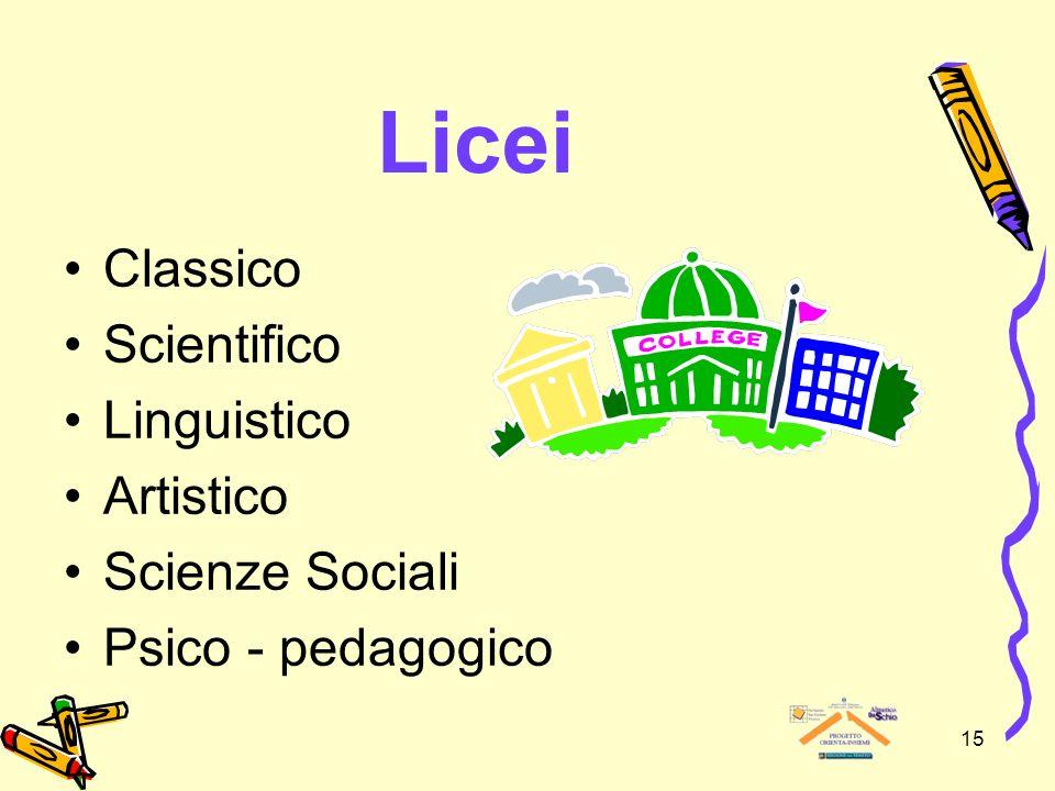 15 Licei Classico Scientifico Linguistico Artistico Scienze Sociali Psico - pedagogico