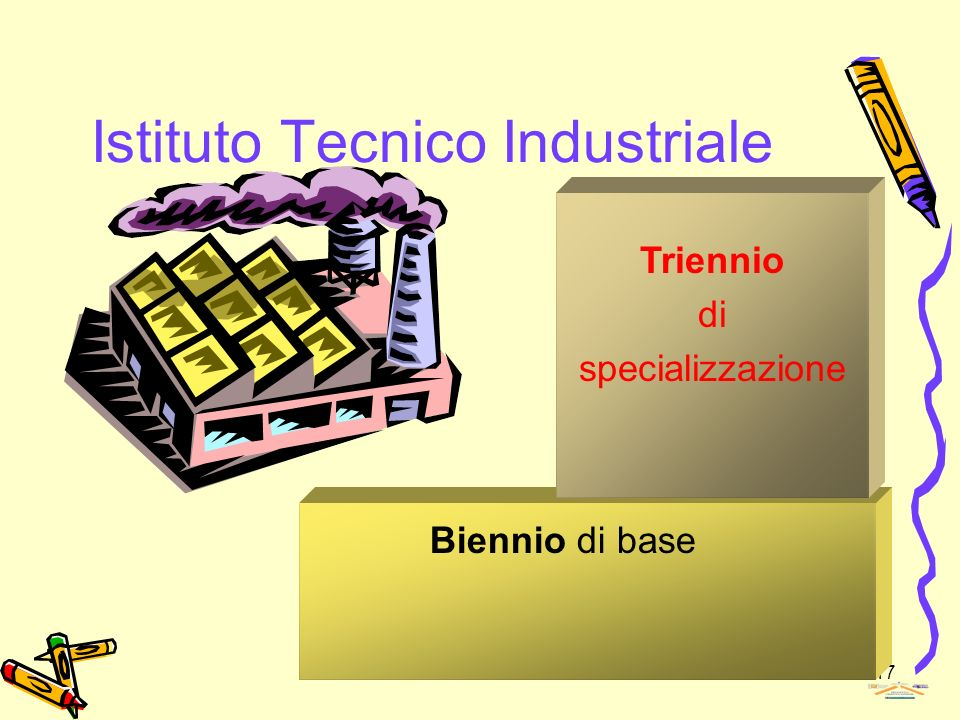 17 Istituto Tecnico Industriale Biennio di base Triennio di specializzazione