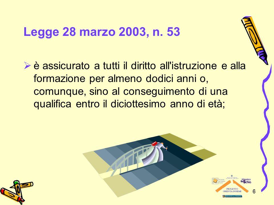 6 Legge 28 marzo 2003, n. 53 è assicurato a tutti il diritto all'istruzione e alla formazione per almeno dodici anni o, comunque, sino al conseguiment