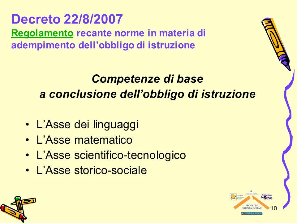 10 Decreto 22/8/2007 Regolamento recante norme in materia di adempimento dellobbligo di istruzione Regolamento Competenze di base a conclusione dellobbligo di istruzione LAsse dei linguaggi LAsse matematico LAsse scientifico-tecnologico LAsse storico-sociale