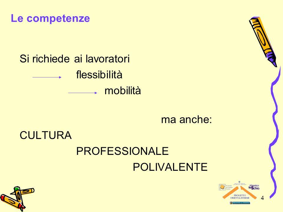 4 Si richiede ai lavoratori flessibilità mobilità ma anche: CULTURA PROFESSIONALE POLIVALENTE Le competenze