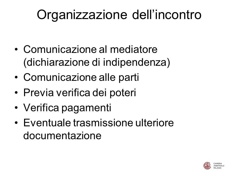 Organizzazione dellincontro Comunicazione al mediatore (dichiarazione di indipendenza) Comunicazione alle parti Previa verifica dei poteri Verifica pagamenti Eventuale trasmissione ulteriore documentazione