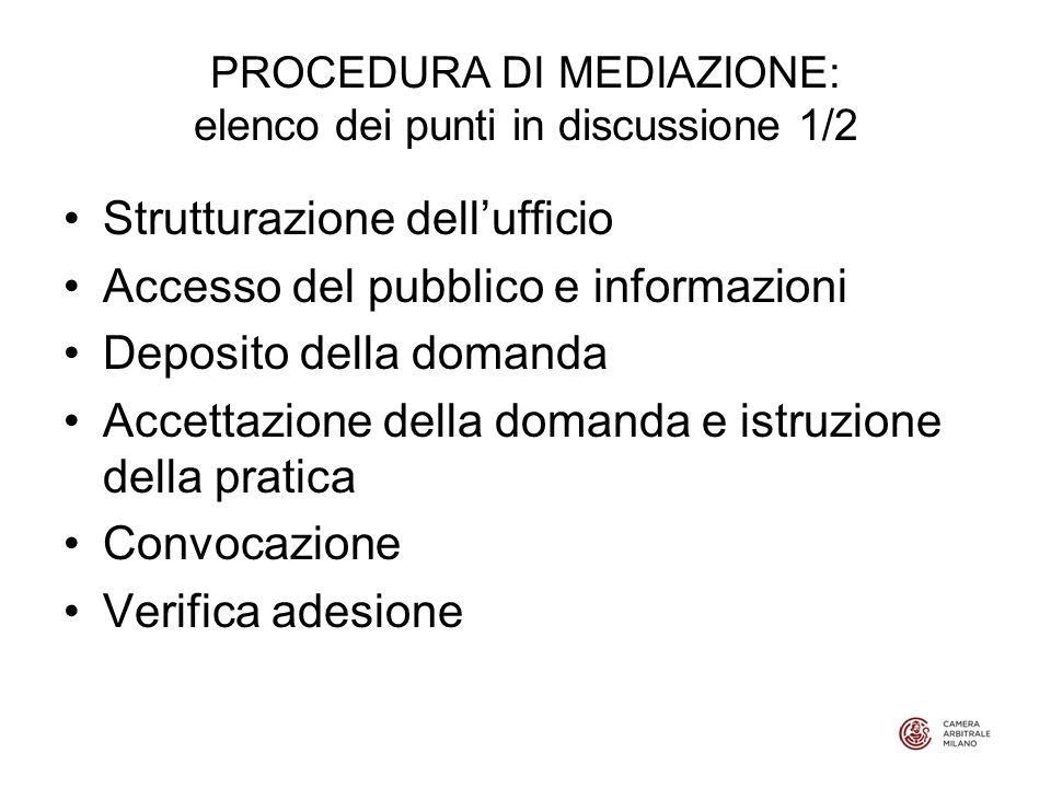 PROCEDURA DI MEDIAZIONE: elenco dei punti in discussione 1/2 Strutturazione dellufficio Accesso del pubblico e informazioni Deposito della domanda Accettazione della domanda e istruzione della pratica Convocazione Verifica adesione