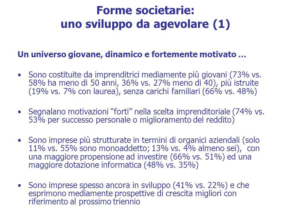 Forme societarie: uno sviluppo da agevolare (1) Un universo giovane, dinamico e fortemente motivato … Sono costituite da imprenditrici mediamente più giovani (73% vs.