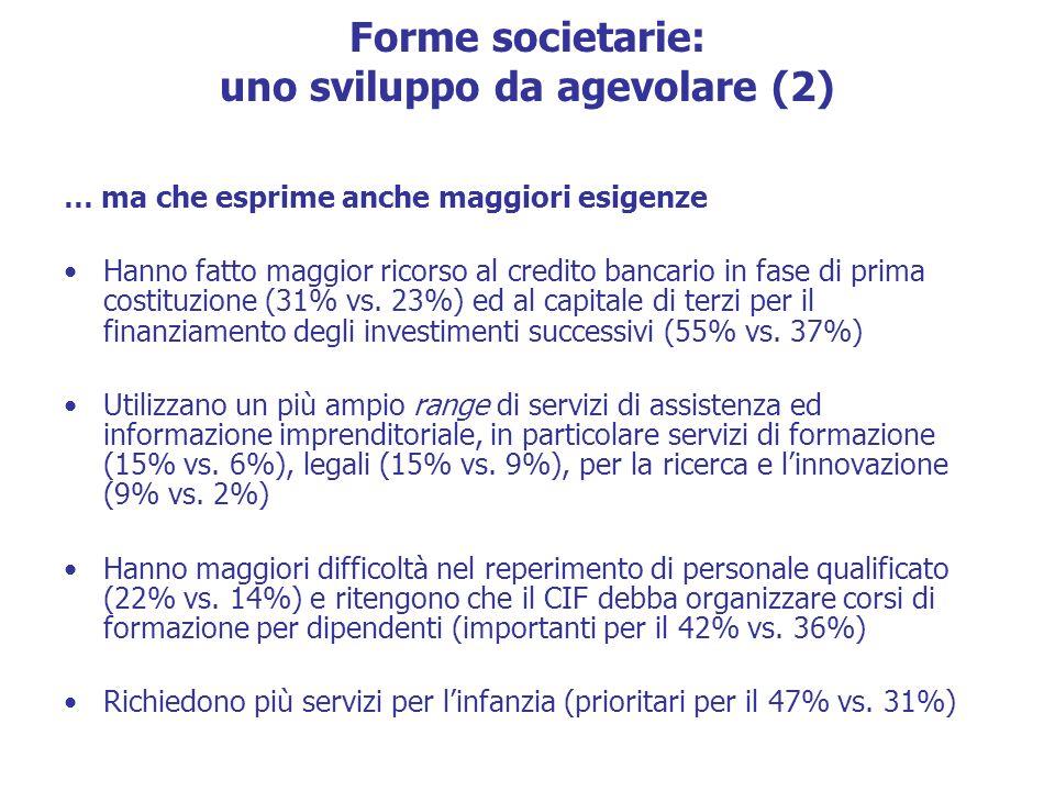 Forme societarie: uno sviluppo da agevolare (2) … ma che esprime anche maggiori esigenze Hanno fatto maggior ricorso al credito bancario in fase di prima costituzione (31% vs.