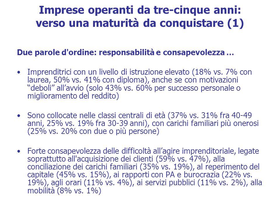 Imprese operanti da tre-cinque anni: verso una maturità da conquistare (1) Due parole d ordine: responsabilità e consapevolezza … Imprenditrici con un livello di istruzione elevato (18% vs.