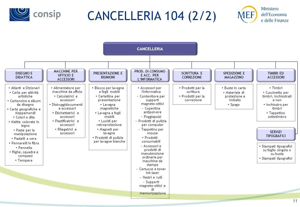 10 CANCELLERIA 104 (1/2) BLOCCHI, QUAD., AGENDE E REGISTRI CUCITRICI, STRUM. DA TAGLIO ED ACCESSORI SIGILLI E AFFINI Colla Dispenser per nastri adesiv