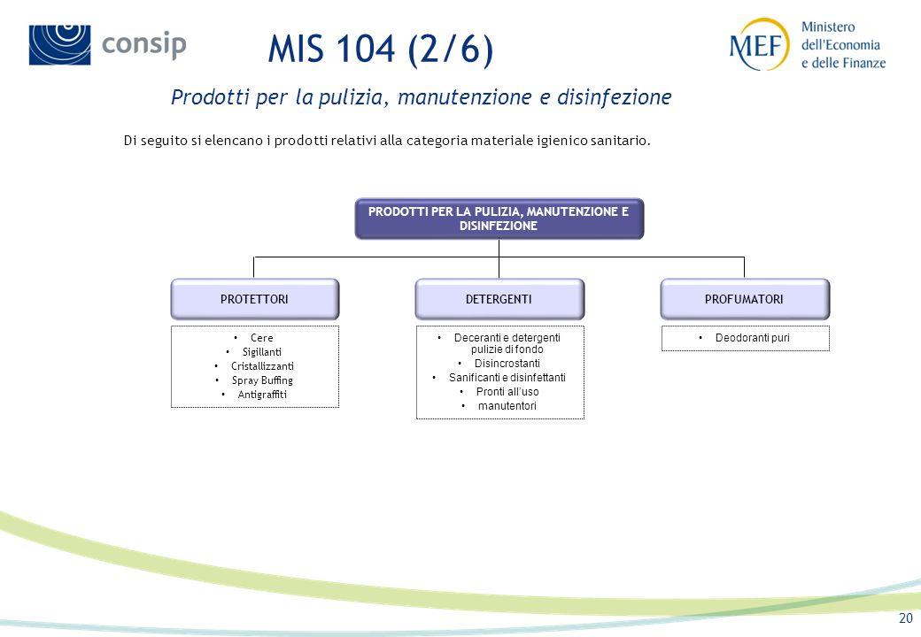19 MIS 104 (1/6) Il bando MIS 104 prevede due categorie merceologiche: materiale igienico sanitario, composta da Prodotti per la pulizia, manutenzione
