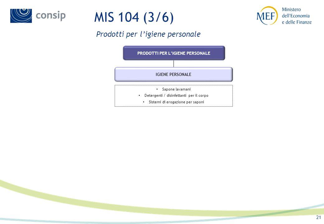 20 MIS 104 (2/6) Prodotti per la pulizia, manutenzione e disinfezione PROTETTORIDETERGENTIPROFUMATORI PRODOTTI PER LA PULIZIA, MANUTENZIONE E DISINFEZ