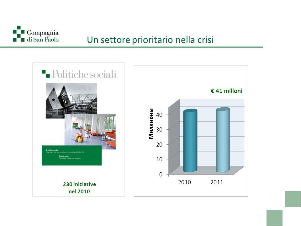 Un settore prioritario nella crisi 230 iniziative nel 2010