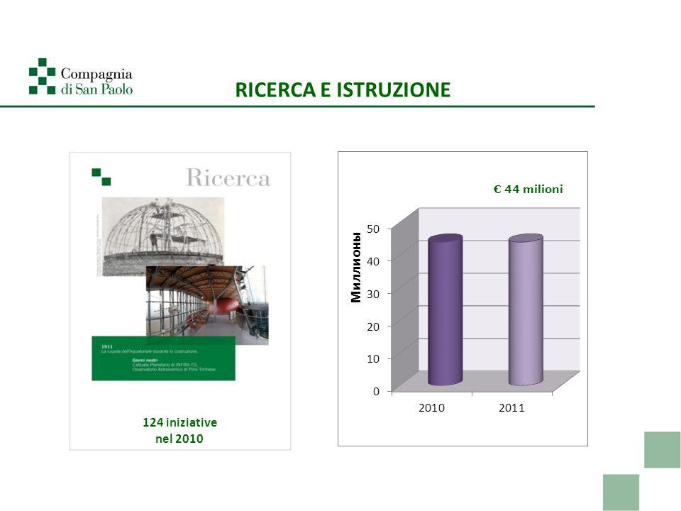 RICERCA E ISTRUZIONE 124 iniziative nel 2010