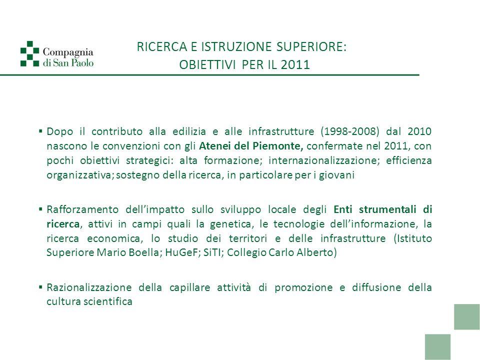 RICERCA E ISTRUZIONE SUPERIORE: OBIETTIVI PER IL 2011 Dopo il contributo alla edilizia e alle infrastrutture (1998-2008) dal 2010 nascono le convenzio