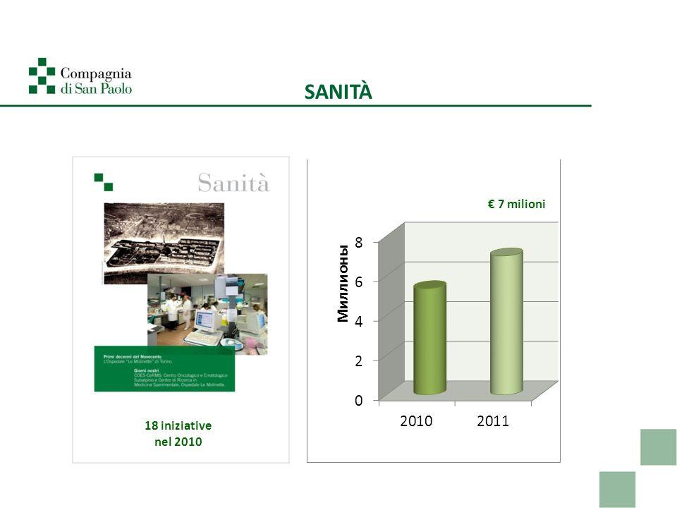 SANITÀ 18 iniziative nel 2010
