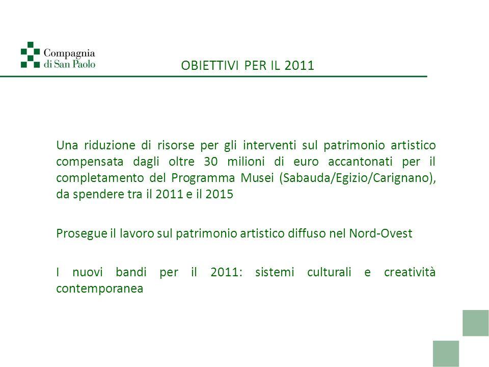 OBIETTIVI PER IL 2011 Una riduzione di risorse per gli interventi sul patrimonio artistico compensata dagli oltre 30 milioni di euro accantonati per i