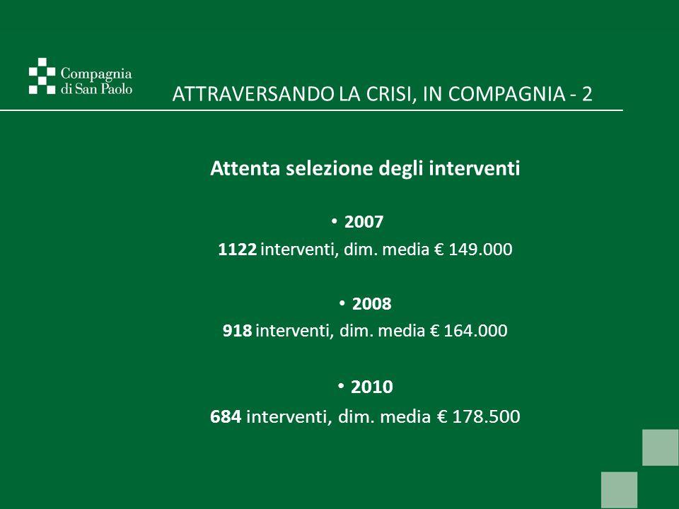 ATTRAVERSANDO LA CRISI, IN COMPAGNIA - 2 Attenta selezione degli interventi 2007 1122 interventi, dim. media 149.000 2008 918 interventi, dim. media 1